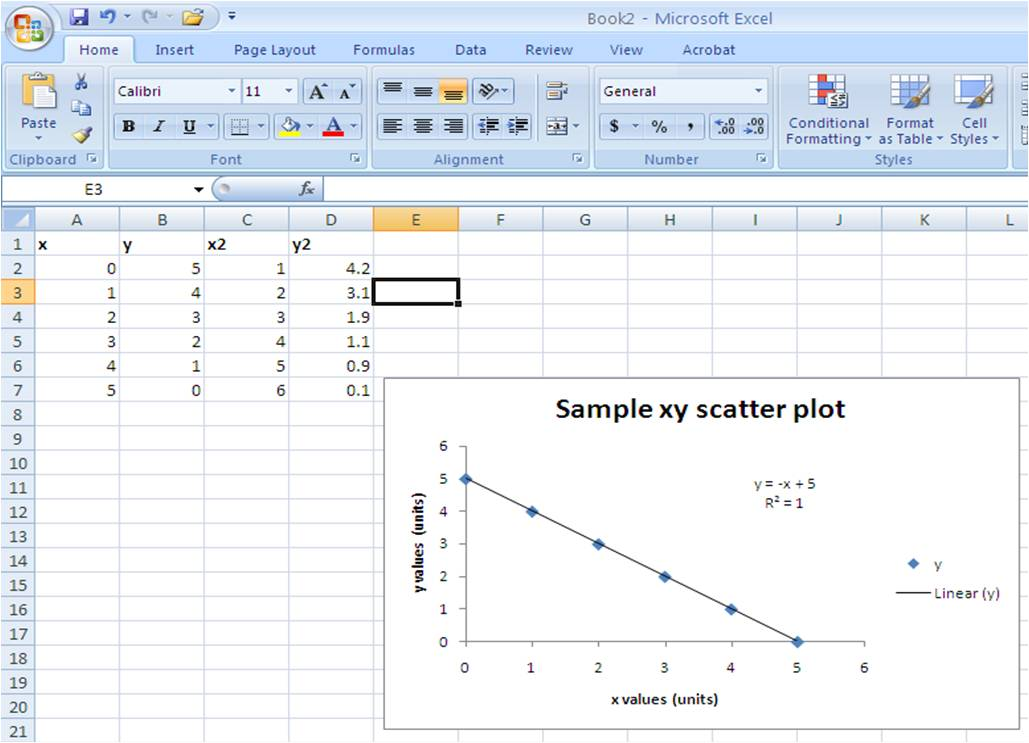 How to develop Excel XY chart